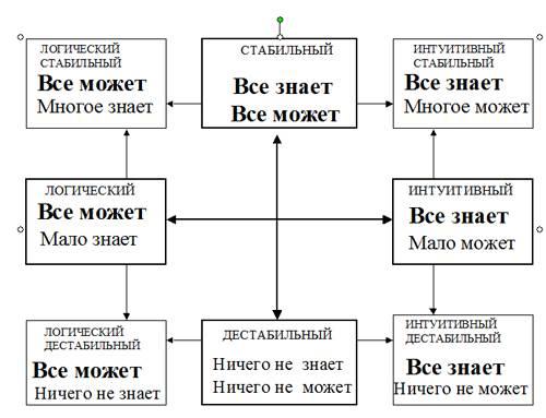 Foto: subscribe.ru