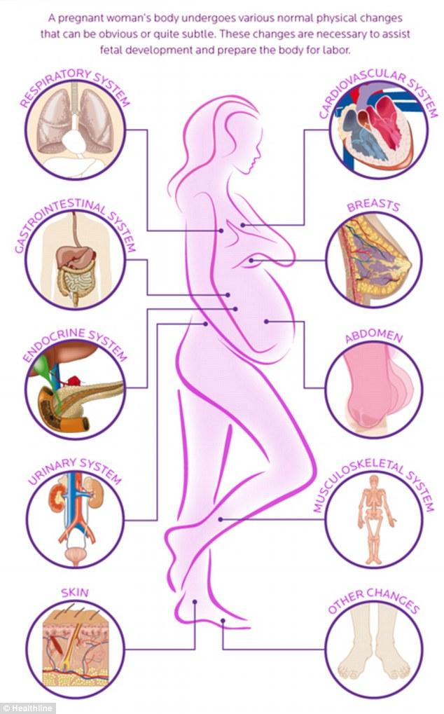 umflarea în timpul sarcinii și varicozei