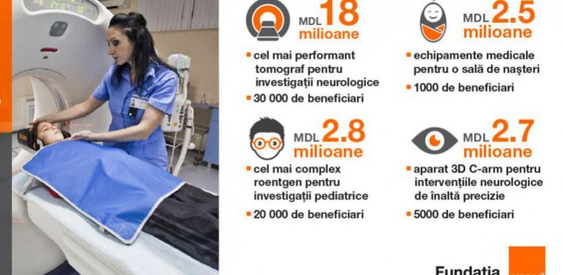 Parteneriat pentru sănătate – programul tău pentru ocrotirea sănătăţii