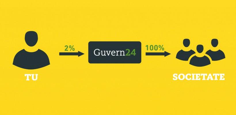 5 motive să redirecționezi 2% din impozitul pe venit către Guvern24