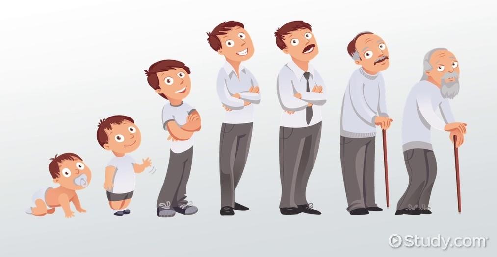 Cum își percep copiii mămicile și tăticii la diferite vârste. De râs și de plâns!