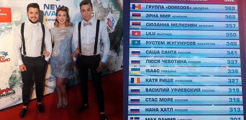 "DoReDos, pe prima poziție la ""Novaia Volna""! Vezi prestațiile trupei din Moldova (Video)"