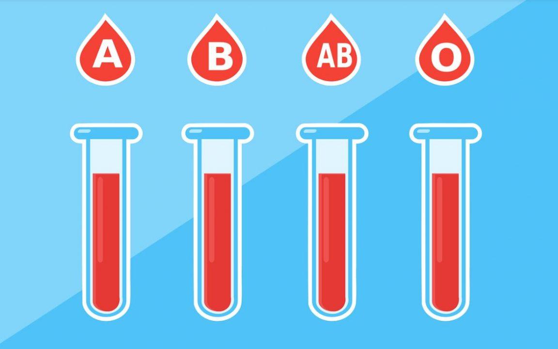 compatibilitatea grupelor de sange)